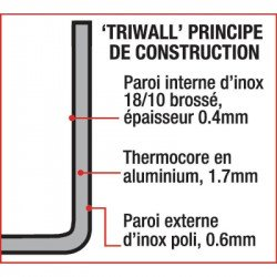 Mini casserole 90(Ø)mm inox Triwall VOGUE Casseroles